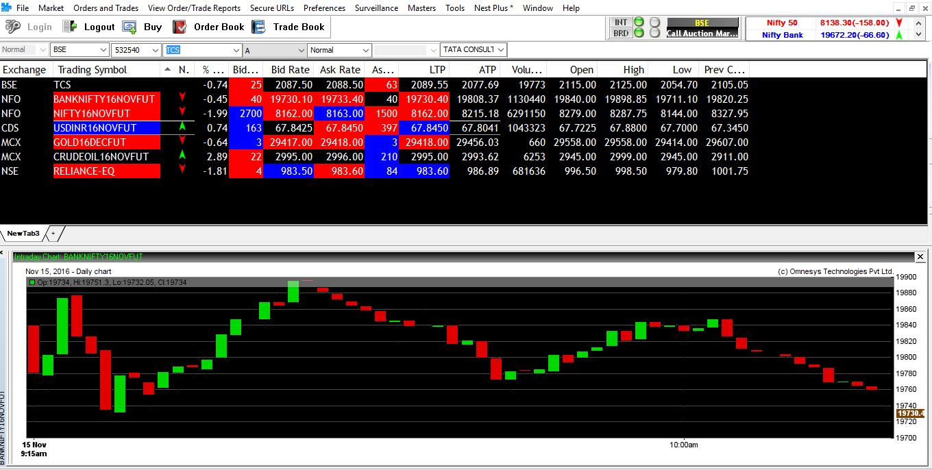 Automated screen based trading system