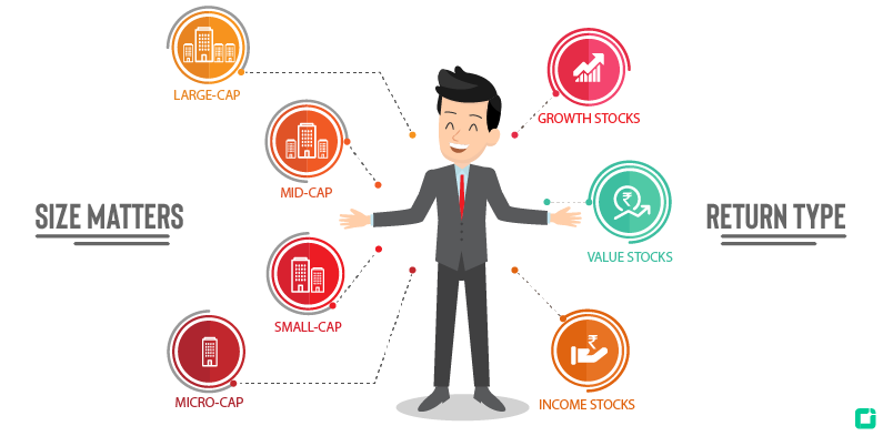 Types Of Stocks